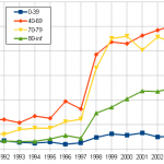 absolute fatalities caused by viral hepatitis from 1991 until 2010