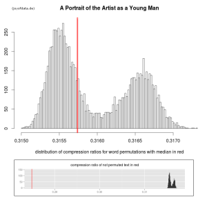 a-portrait-of-the-artist-as-a-young-man-2
