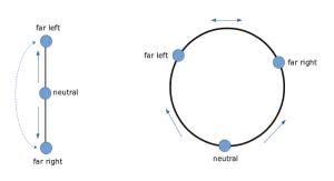 interval-vs-circle