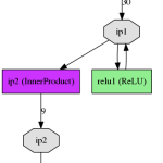 network-graph